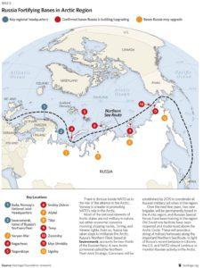 Carte géographique indiquant la fortification des bases militaires dans l'Arctique par la Russie (Source: Heritage.org)